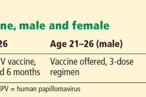 human papillomavirus vaccine adults intraductal papilloma surgery complications