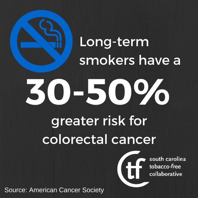 colorectal cancer and smoking root word helminth definition