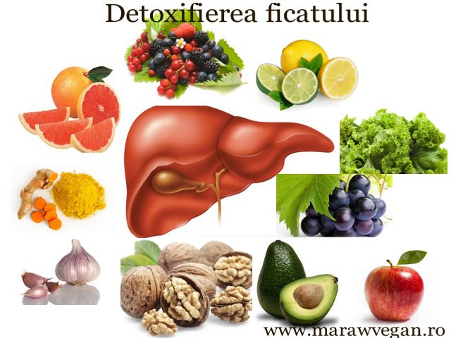 detoxifierea ficatului natural hx of breast papilloma icd 10