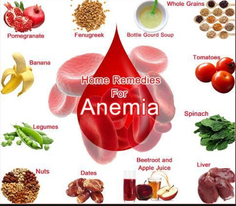 anemia que produce hpv and cervical cancer slideshare