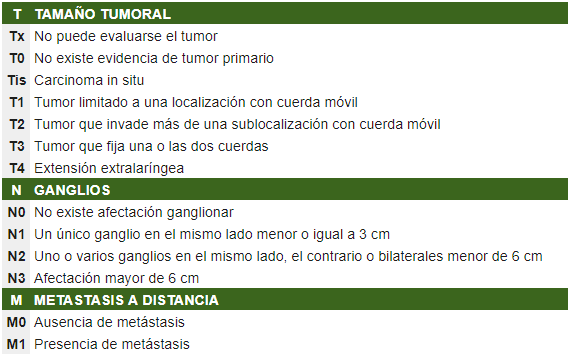 cancer laringe estadio 4 cancer pulmonar y metastasis cerebral