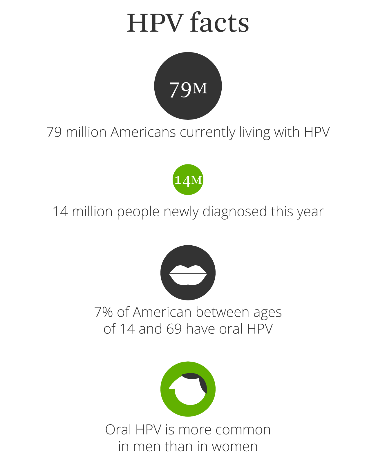 hpv mouth screening anthelmintic therapy definition