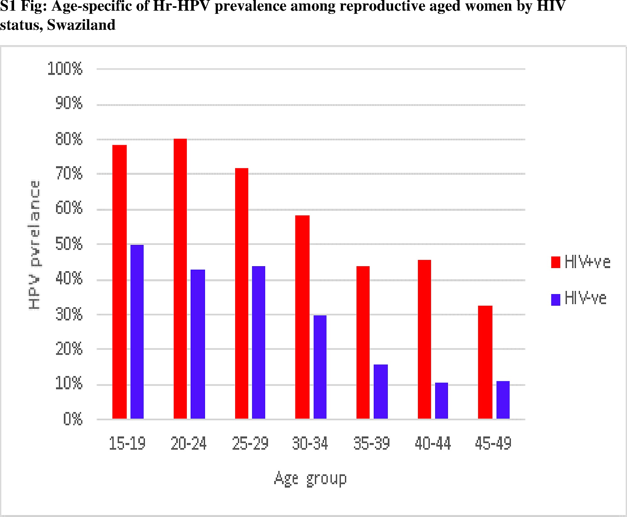 hpv and cancer statistics hpv gardasil vaccine vis