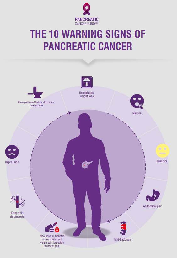 Death rates from pancreatic cancer predicted to rise in Europe in | EurekAlert! Science News