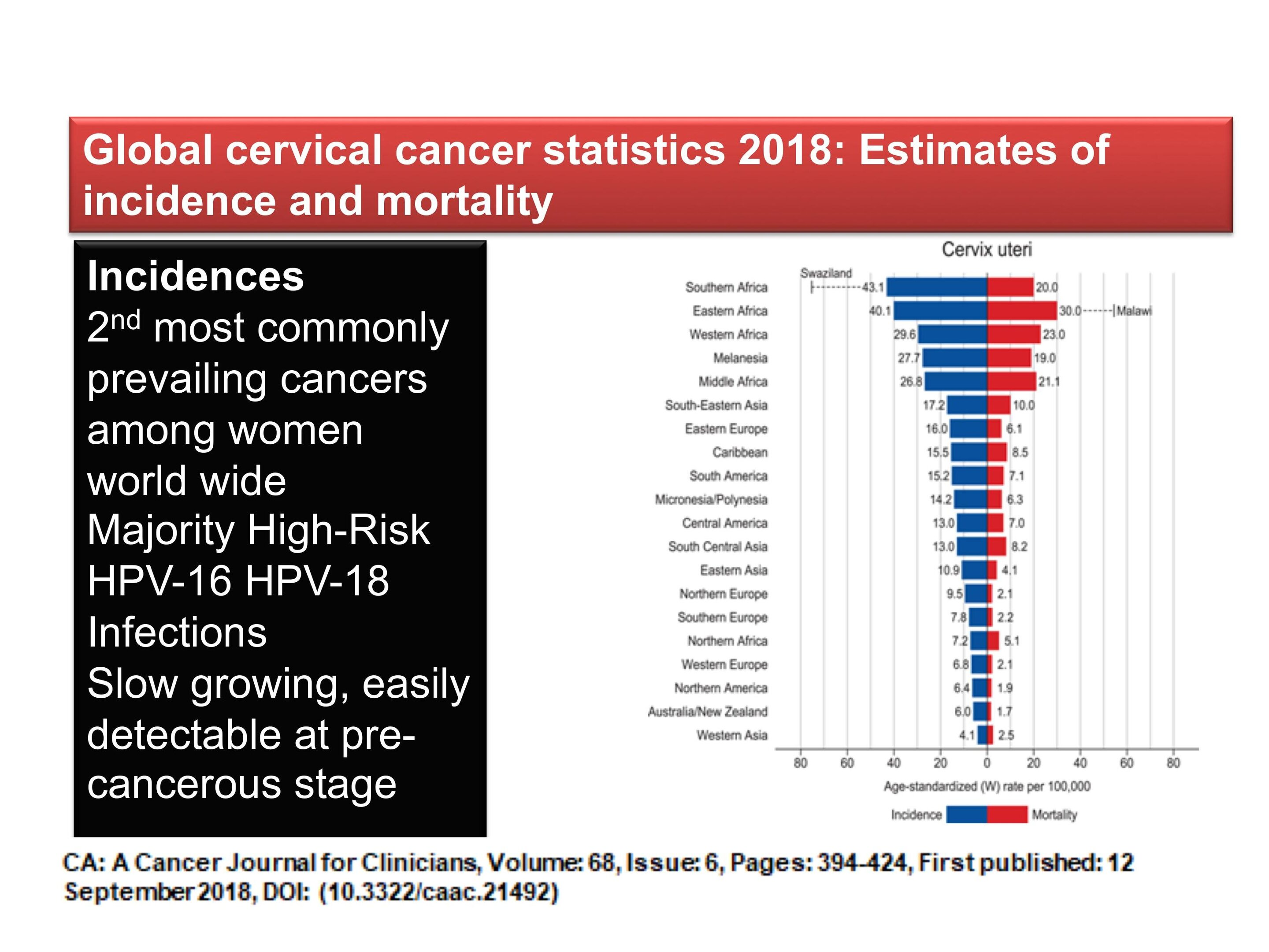 Screening for cervical cancer in prophylactic vaccination era