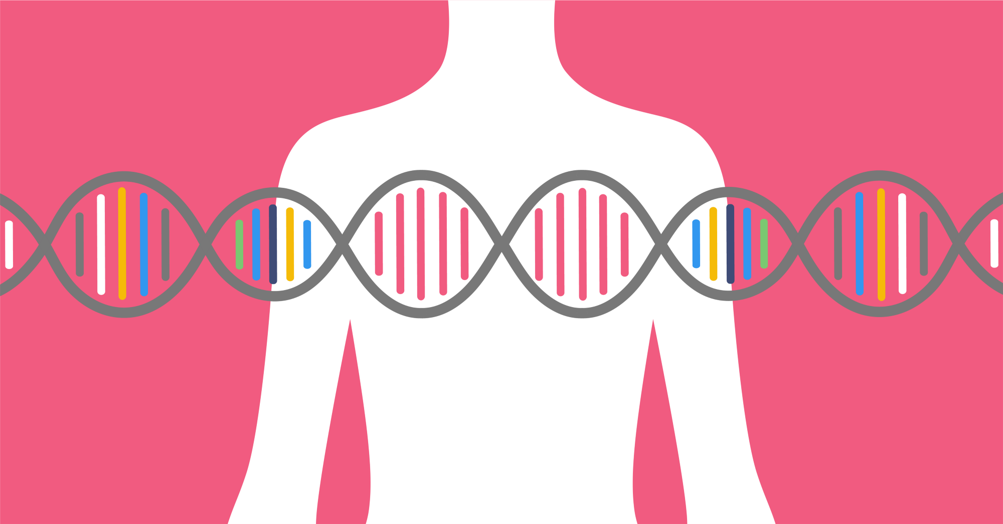 breast cancer genetic nice