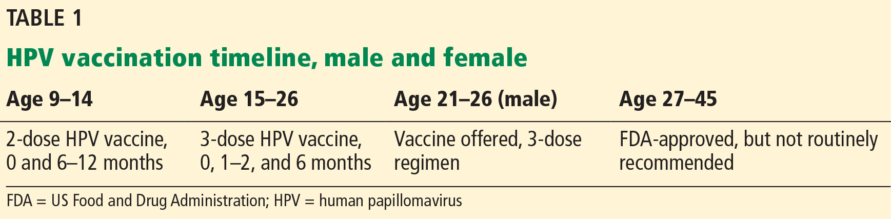 human papillomavirus vaccination doses hpv vaccine side effects years later