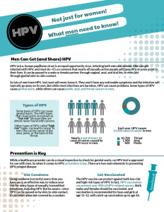 hpv prevention with condoms