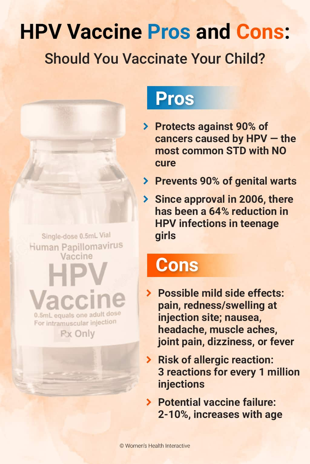 hpv vaccine cons condyloma acuminatum cervix pathology outlines