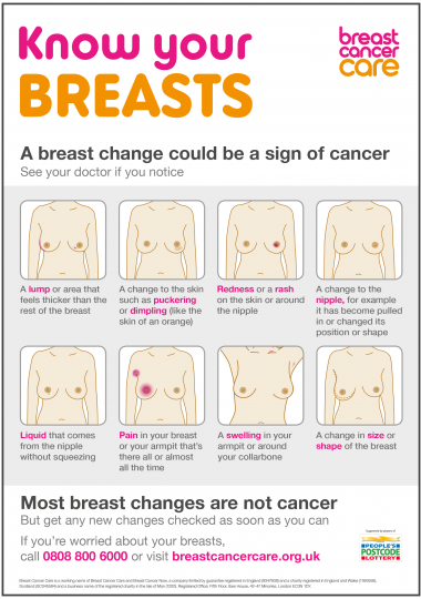 breast cancer benign symptoms papillomavirus homme gland traitement